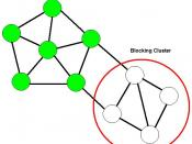English: This image is an example of a blocking cluster in a social network.