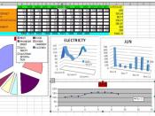 English: calc screencap , this is a spreadsheet screencap showing a data table and charts , pie chart , bar chart and line chart.