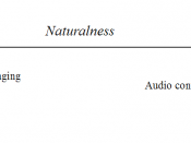 English: Figure 2 of media naturalness theory article.