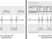 ไทย: ภาพประกอบ AJAX อ้างอิงมาจากภาพภายในบทความของคุณ Jesse James Garrett เรื่อง Ajax: A New Approach to Web Applications ที่อยู่ของบทความ http://www.adaptivepath.com/publications/essays/archives/000385.php
