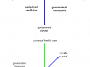 Health care systems and universal health care
