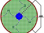 English: Magnetic deflection of ions in a circular electrolytic cell as origin of a rotating electrolyte Deutsch: Magnetische Ablenkung der Ionen in einer kreisförmigen Elektrolysezelle als Ursache eines rotierenden Elektrolyts