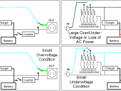 English: Line-Interactive UPS Diagram