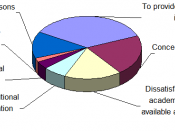 English: Motivations regarded most important for homeschooling among parents in 2007. Source: 1.5 Million Homeschooled Students in the United States in 2007 Issue Brief from Institute of Education Sciences, U.S. Department of Education. December 2008. NCE