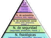 English: Piramid of Maslow, showing the hierarchy of human needs. Español: Pirámide de Maslow, que muestra la jerarquía de necesidades humanas.