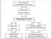 Exhibit#1: Management control as an interdisciplinary subject