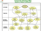 English: Example of a balanced scorecard strategy map for a public-sector organization
