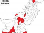 Low Human Development - Pakistan