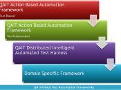 Test Automation Frameworks