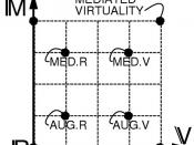 Severely mediated virtuality Milgram