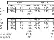 Profitability of production measured by surplus value (Saari 2006)