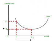 English: Economies of scale surd