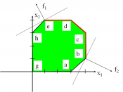 English: Figure 1. Demonstration of the decision space