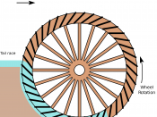 English: A schematic of a breastshot waterwheel. The image was based on an image seen at http://www.powerinthelandscape.co.uk/images/water/wheel3.gif and on the overshot water wheel schematic uploaded by DanMS, with the artwork from Daniel M. Short