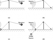 English: Sound diffraction paths Reference: Malcolm J. Crocker, Handbook of Acoustics, John Wiley & Sons, February 1998
