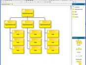 Organisational chart in ARIS Express 2