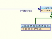 Prototype classdia