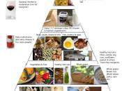 English: Healthy eating pyramid similar to that of the Department of Nutrition, Harvard School of Public Health. Temporary image as original is non-commercial use only. If you have a better image please replace this. Thanks.