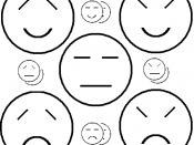 Simple emoticons of the five temperaments: Sanguine (top right), Choleric (bottom right), Melancholy (bottom left), and Phlegmatic (centre), with the new temperament Supine (top left) and Phlegmatic blends in between.