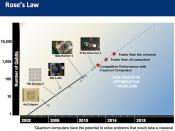 Rose's Law for Quantum Computers