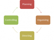English: Management Process فارسی: فرایند مدیریت