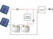 English: Photovoltaic System,