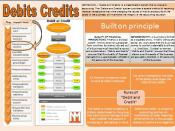 y2cary3n6mng-y0fpag-debits-and-credits