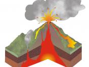 English: Broken of a volcano Italiano: Spaccato di un vulcano