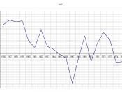 English: RAnnual GDP growth rate of Republic of Vietnam during 1956 and 1975 Tiếng Việt: Tốc độ tăng trưởng tổng sản phẩm quốc nội hàng năm của kinh tế Việt Nam Cộng Hòa từ năm 1956 đến năm 1975.