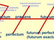 English: Tempora grammaticae verborum - Grammar tenses of the verbs