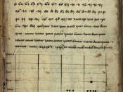 A German manuscript page teaching use of (indo-)Arabic numerals (Talhoffer Thott, 1459).