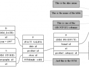 English: This diagram is generated by