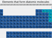 Periodic table with the elements that form diatomic molecules (H, N, O, F, Cl, Br, I) highlighted. The base image is a screenshot from Kalzium.