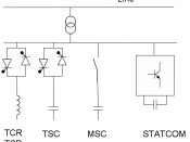 Examples of FACTS for shunt compensation (schematic)