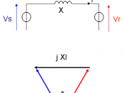 FACTS theory - transmission line vector diagram
