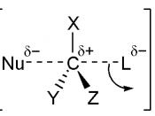 S N 2 reaction mechanism. Svenska: Reaktionsmekanism för en S N 2-reaktion