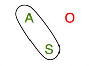 Accusative alignment