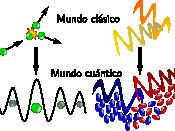 Classical and quantum fields and particles (spanish). Svg file also available. Una representación de campos y partículas, cuánticos y clásicos. El fichero .svg también está disponible.