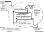 Figure 1: History of systems engineering methods and process guidelines