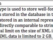 English: DB2 XML Data Type