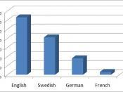 English: Knowledge of foreign languages (including Swedish as a second language) in Finland, in per cent of the adult population (+15), 2005. Data taken from an EU survey. ebs_243_en.pdf (europa.eu) Svenska: Kunskaper i främmande språk (inklusive svenska