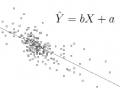 Linear regression scatterplot with formula