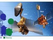 Size comparison of MRO with predecessors