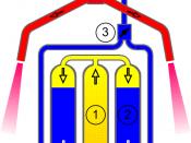 Rocket Belt hydrogen peroxide propulsion system used in a jet pack