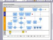 Business Process Modeling Techniques in Software Development Liyecycle