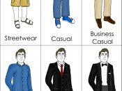English: Example of a common dress code for males in modern Western culture. Note that these designations are far from universal, but offer examples of standard and commonly-understood levels of acceptable dress.