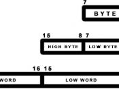 few basic primitive types char,short int,long int