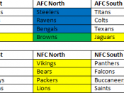 English: A sample NFL schedule
