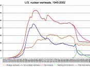 U.S. nuclear warhead stockpile, 1945-2002.
