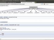 Doxygen Source Code Documentation Generator Tool - Visualize Dependency Graph